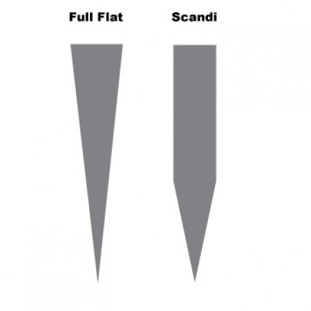 flat.vs.scandi